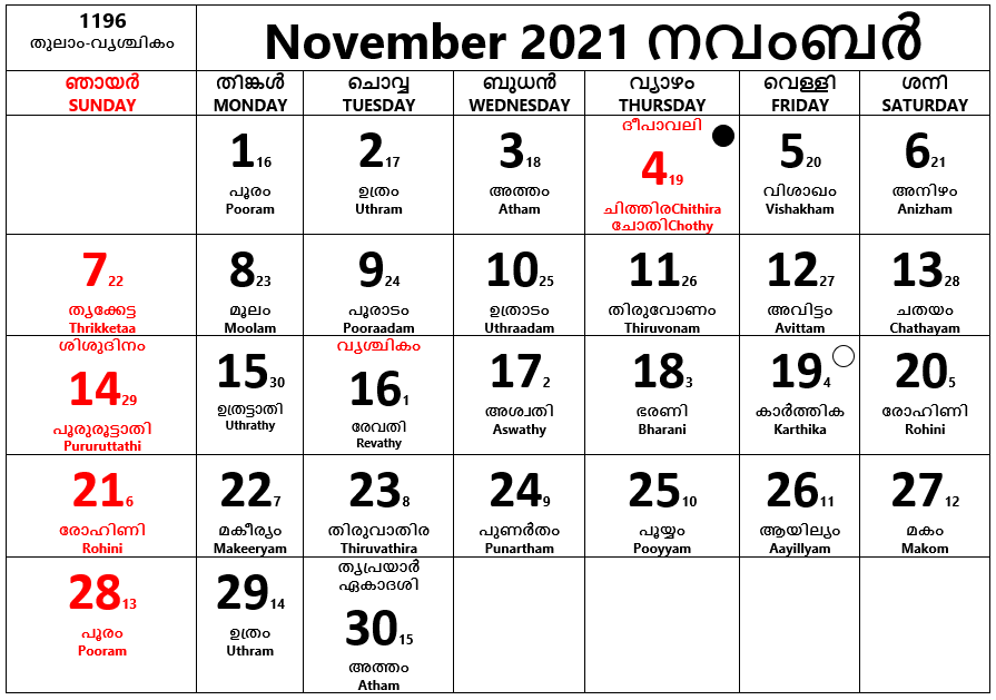 Malayalam Calendar- November 2021