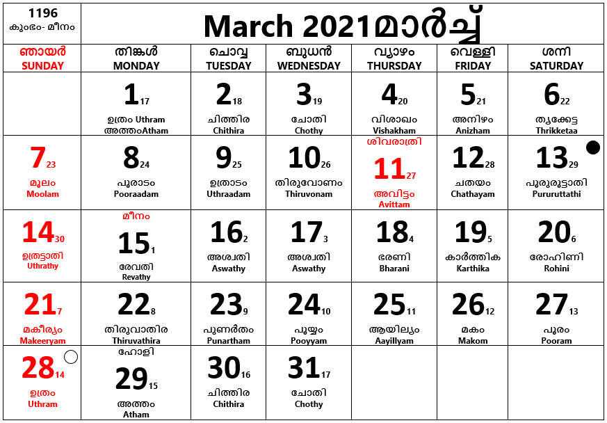 March 2021- March is the third month of the year, it has 31. days.
