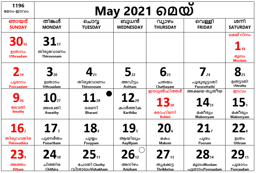May 2021- May is the fifth month of the year, it has 31 days.