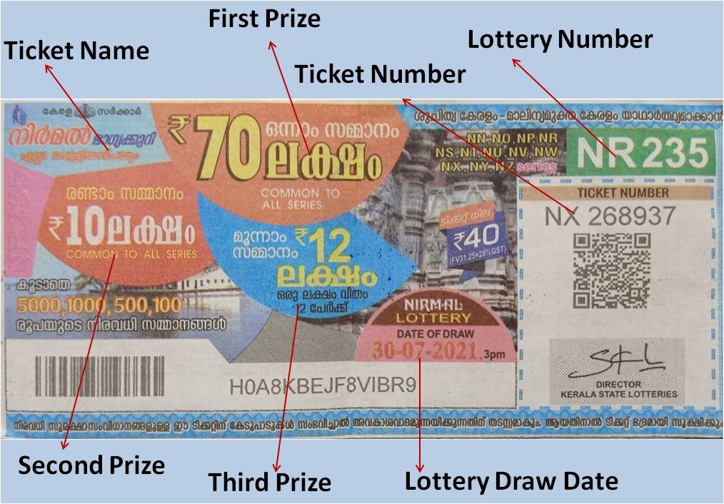Nirmal Lottery NR 234- Sample Lottery
