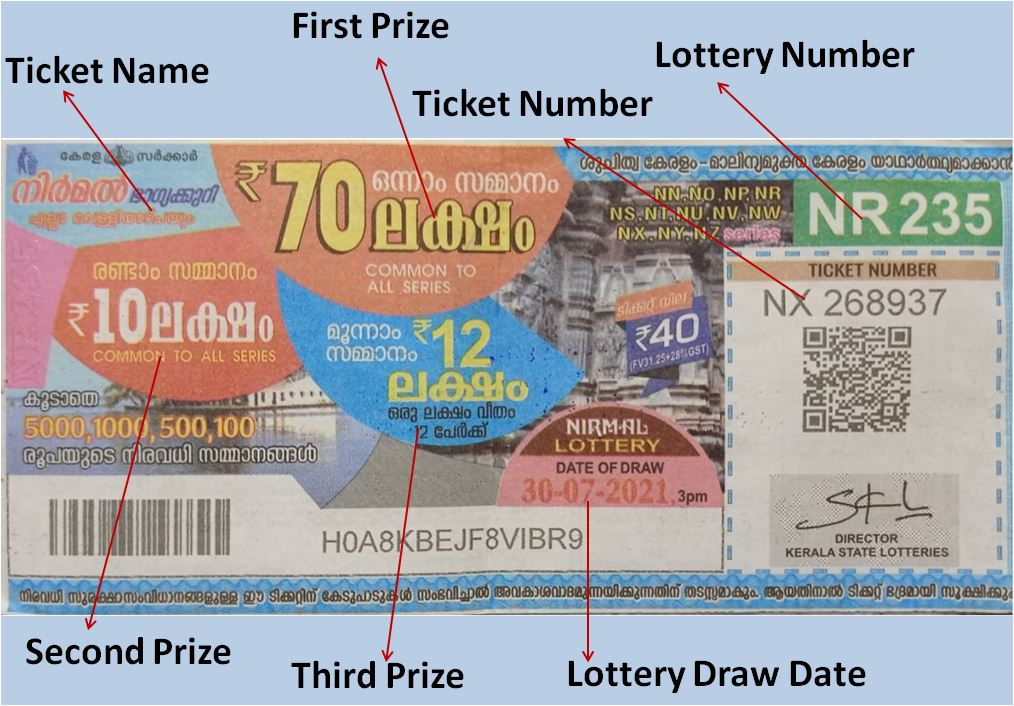 Akshaya Lottery AK 515- Sample Lottery